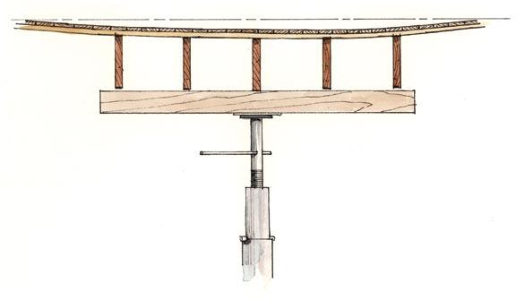 Pole Jack Adjustable Screw Rentals Arlington Tx Where To